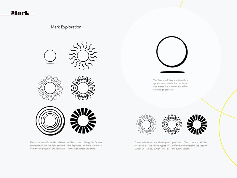 The design process of the brand's mark