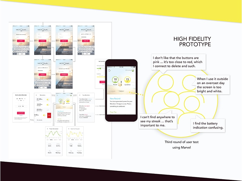 High fidelity prototype and the third round of user tests