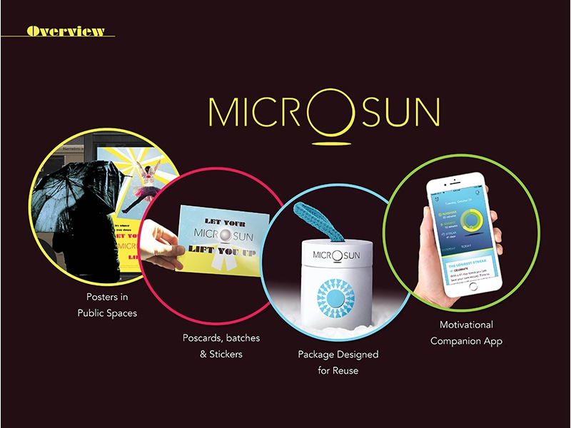 Overview of the MicroSun brand applications