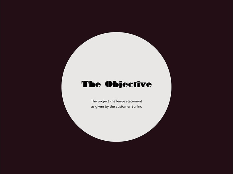 Part page, the objective